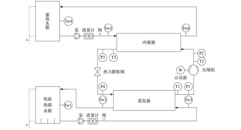 水源热泵热水器实验研究